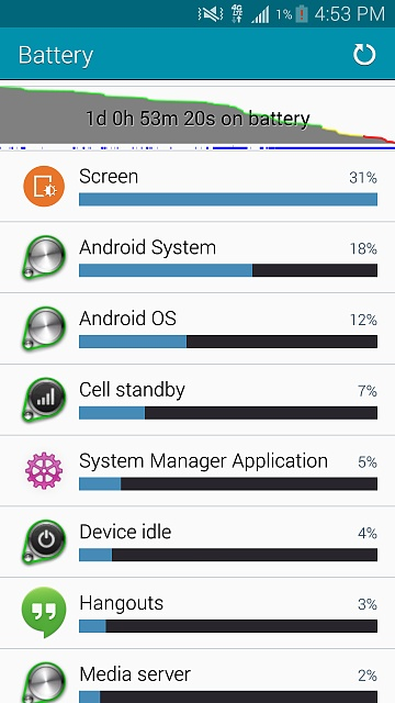 Note 4 - Post your battery life screens and info-screenshot_2014-10-20-16-53-40.jpg