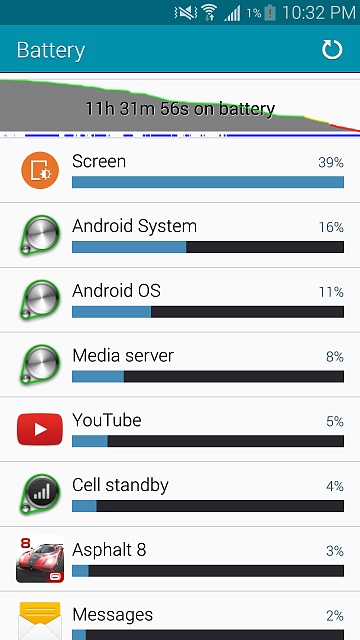 Note 4 - Post your battery life screens and info-screenshot_2014-10-21-22-32-14.jpg