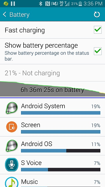 Note 4 - Post your battery life screens and info-screenshot_2014-10-27-15-36-31.jpg