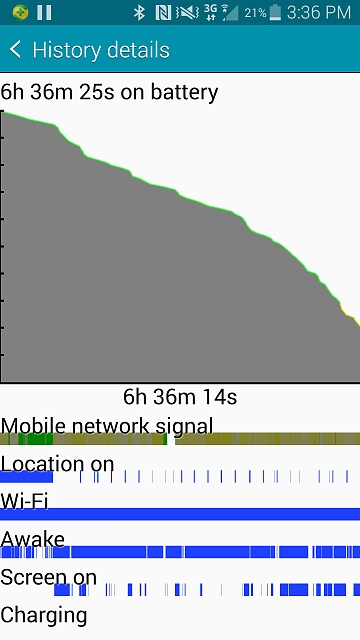 Note 4 - Post your battery life screens and info-screenshot_2014-10-27-15-36-42.jpg