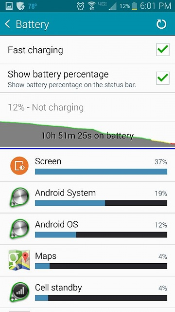 Note 4 - Post your battery life screens and info-1414447689181.jpg