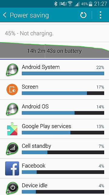 Note 4 - Post your battery life screens and info-uploadfromtaptalk1414453810773.jpg