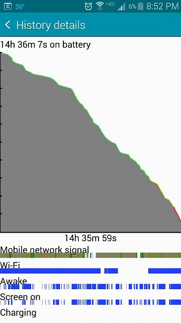 Note 4 - Post your battery life screens and info-1414544091358.jpg