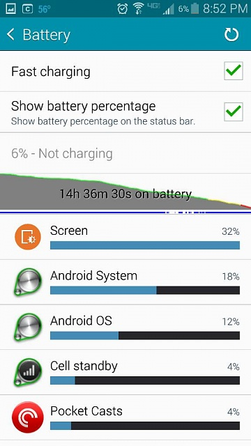 Note 4 - Post your battery life screens and info-1414544101709.jpg