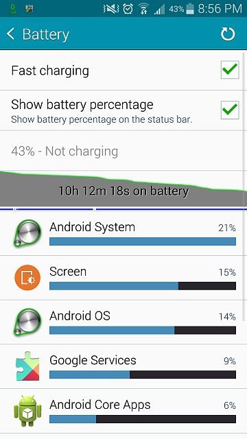 Note 4 - Post your battery life screens and info-uploadfromtaptalk1414552073068.jpg
