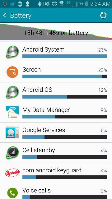 Note 4 - Post your battery life screens and info-screenshot_2014-10-30-02-34-37.jpg
