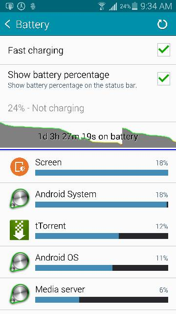 Note 4 - Post your battery life screens and info-screenshot_2014-10-30-09-34-04.jpg