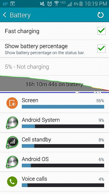 Note 4 - Post your battery life screens and info-1414722173704.jpg