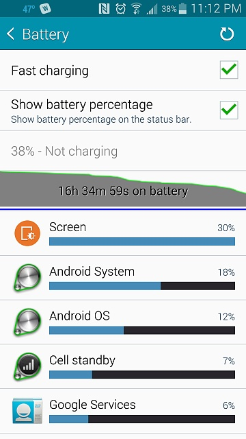 Note 4 - Post your battery life screens and info-uploadfromtaptalk1414725249177.jpg