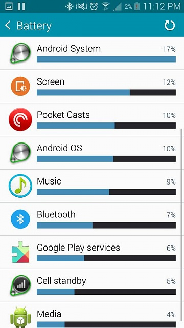 Note 4 - Post your battery life screens and info-1414725427062.jpg
