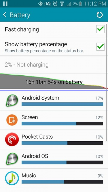 Note 4 - Post your battery life screens and info-1414725442421.jpg