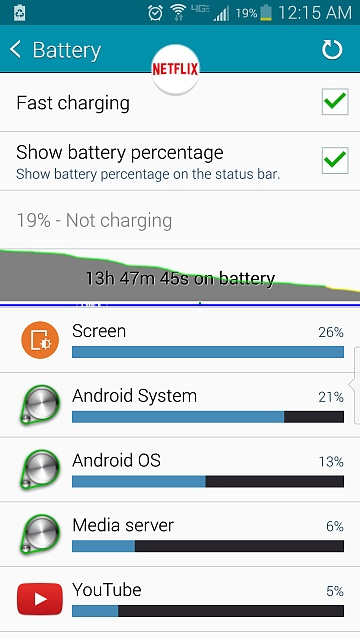 Why is the battery life on my Note 4 low?-screenshot_2014-10-28-00-15-15.jpg