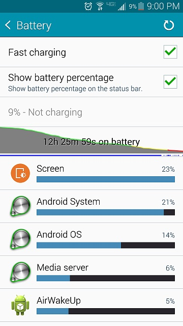 Why is the battery life on my Note 4 low?-screenshot_2014-10-28-21-00-32.jpg