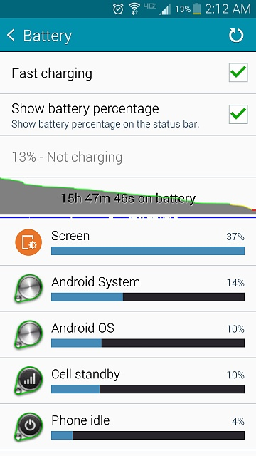 Why is the battery life on my Note 4 low?-screenshot_2014-10-30-02-12-46.jpg