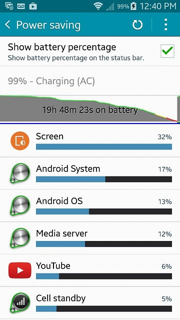 Why is the battery life on my Note 4 low?-uploadfromtaptalk1414741849866.jpg