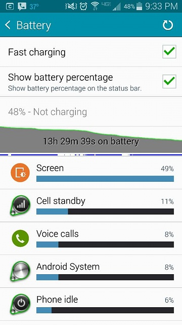 Note 4 - Post your battery life screens and info-1414805908289.jpg