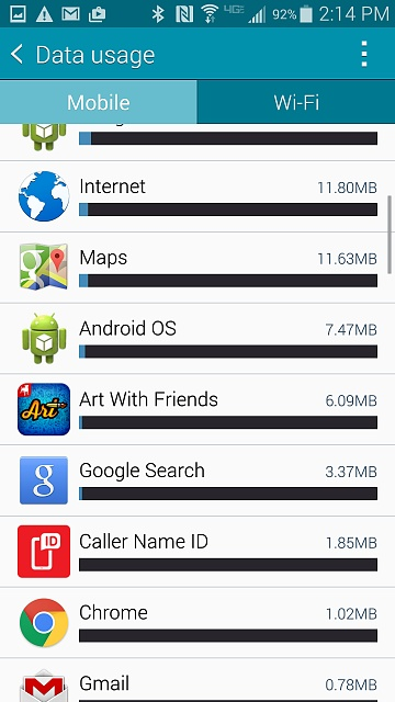 Are People noticing higher Data Usage with the Note 4?-screenshot_2014-11-01-14-14-07.jpg