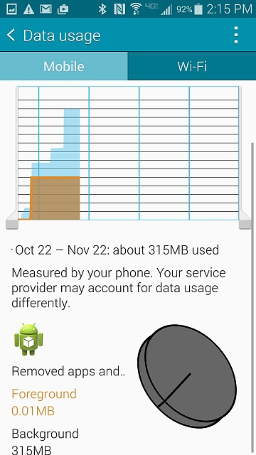 Are People noticing higher Data Usage with the Note 4?-screenshot_2014-11-01-14-15-02.jpg