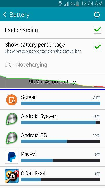 Why is the battery life on my Note 4 low?-screenshot_2014-11-02-00-24-55.jpg
