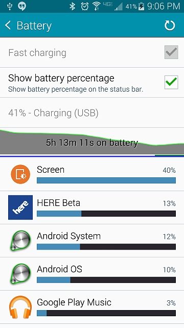 Galaxy Note 4 Verizon - HORRIBLE  BATTERY LIFE-screenshot_2014-11-02-21-06-43.jpg