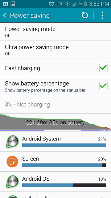 Note 4 - Post your battery life screens and info-uploadfromtaptalk1415047859954.jpg