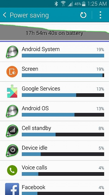 On screen time /battery-1415082384629.jpg