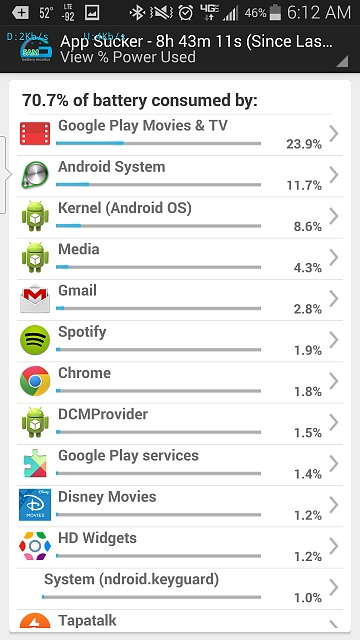 On screen time /battery-uploadfromtaptalk1415112148965.jpg
