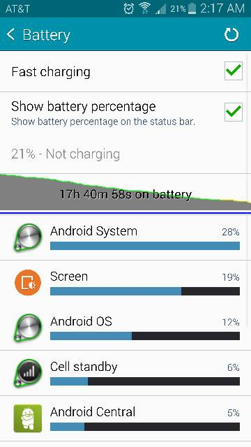 Note 4 - Post your battery life screens and info-screenshot_2014-11-05-02-17-43.jpg