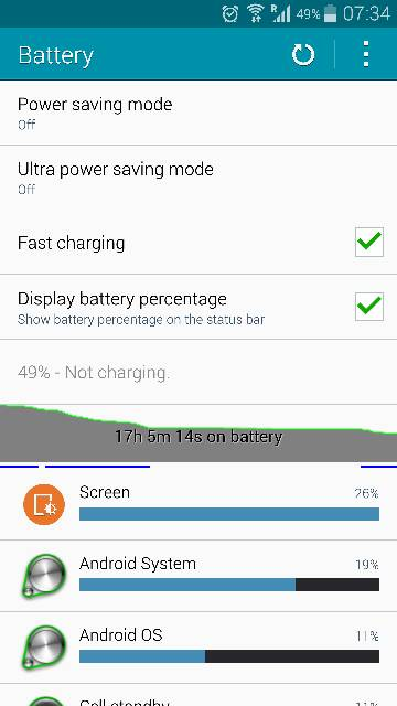 Note 4 - Post your battery life screens and info-screenshot_2014-11-05-07-34-15.jpg