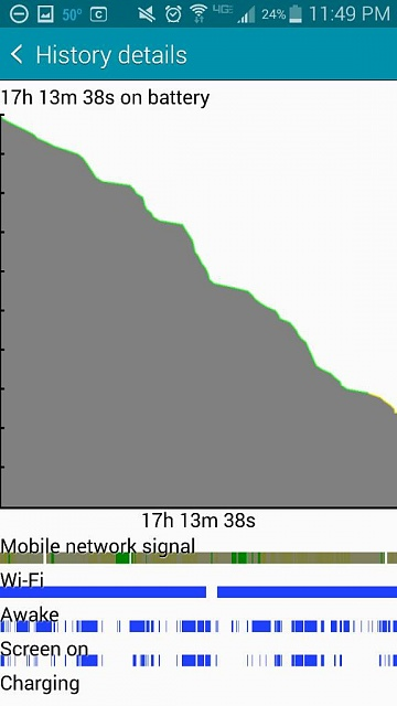 Note 4 - Post your battery life screens and info-1415249689355.jpg