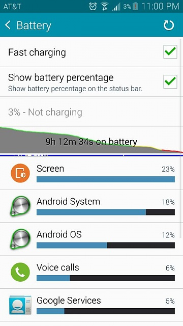 Note 4 - Post your battery life screens and info-1415250770166.jpg