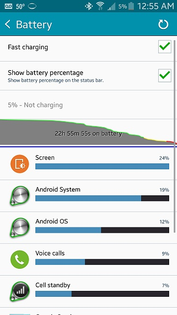 On screen time /battery-uploadfromtaptalk1415257173894.jpg