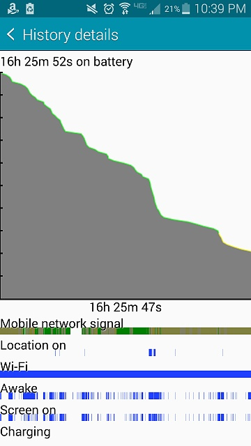 Galaxy Note 4 Verizon - HORRIBLE  BATTERY LIFE-screenshot_2014-11-06-22-39-44.jpg