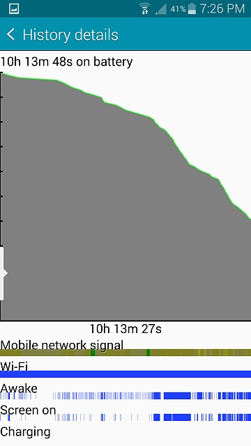 Solid WIFI line in the battery graph?-zqncapi.jpg