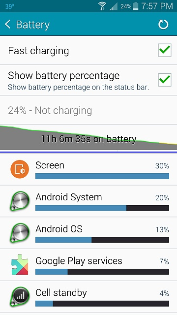 Note 4 - Post your battery life screens and info-screenshot_2014-11-16-19-57-17.jpg