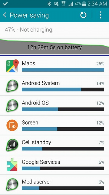 How is Google Now on the Note 4 in terms of battery life, lag, notifications......?-1416209989640.jpg