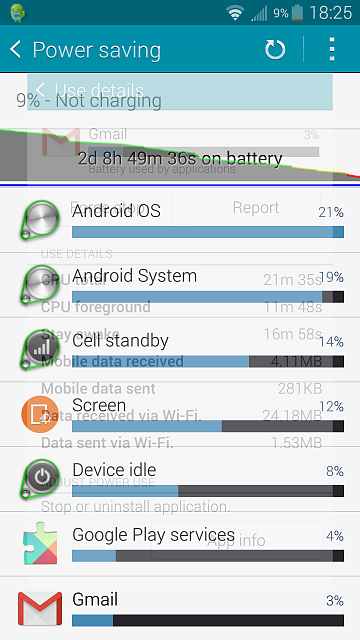 Why is the battery life on my Note 4 low?-screenshot_2014-11-11-18-25-16_resized.png