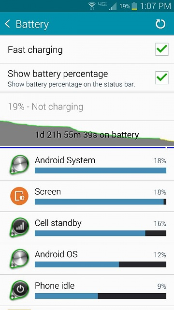 Note 4 - Post your battery life screens and info-1416334072796.jpg