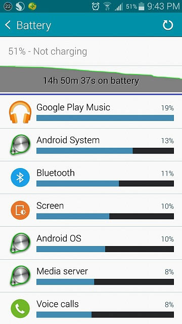 Note 4 - Post your battery life screens and info-uploadfromtaptalk1416375961936.jpg
