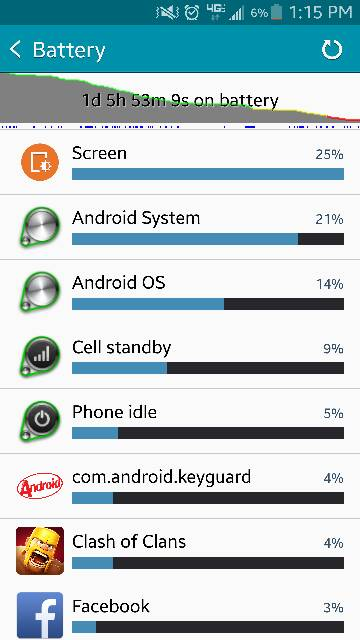Samsung Galaxy Note 4 Why is my battery draining so fast?-screenshot_2014-11-19-13-15-01.jpg