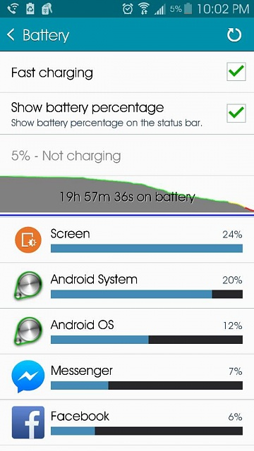 Note 4 - Post your battery life screens and info-1416798598360.jpg