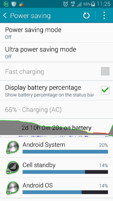Note 4 - Post your battery life screens and info-screenshot_2014-11-24-11-25-37_resized-1-.png