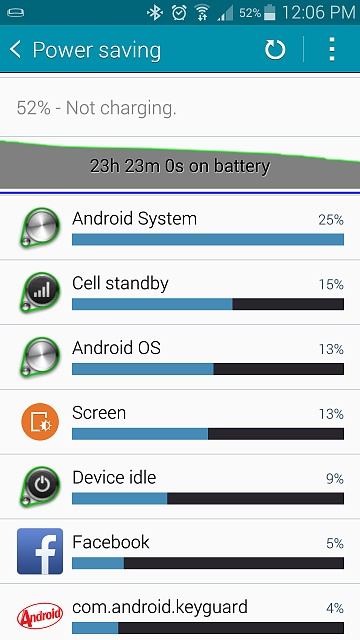 What's your Note 4 battery like-screenshot_2014-11-27-12-06-59.jpg