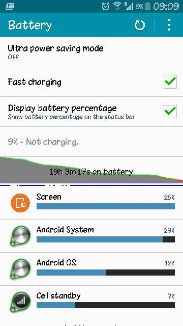 How much does have leaving sync on affect battery life?-screenshot_2014-11-29-09-09-37.jpg