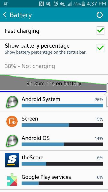 Why is the battery life on my Note 4 low?-screenshot_2014-12-02-16-37-56.jpg
