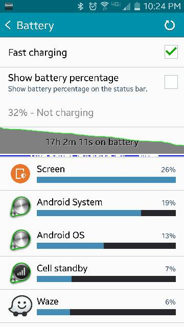 Note 4 - Post your battery life screens and info-screenshot_2014-12-01-22-24-24.jpg