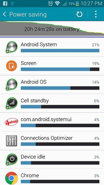 Note 4 - Post your battery life screens and info-1417674198105.jpg