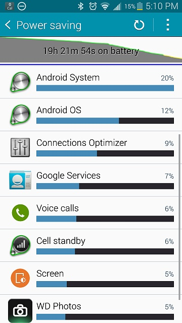 Note 4 - Post your battery life screens and info-screenshot_2014-12-03-17-10-18.jpg
