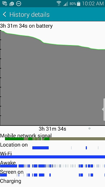 Cons of rooting my device (trying to achieve a viable battery life with Greenify)-i8pomlw.jpg