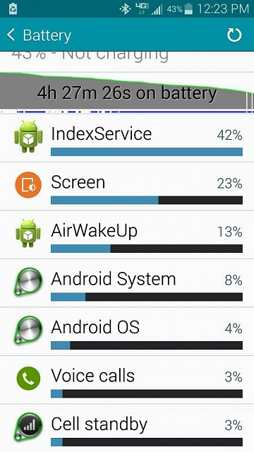 Galaxy Note 4: Battery Life Concerns Check Here First-1417807879623.jpg